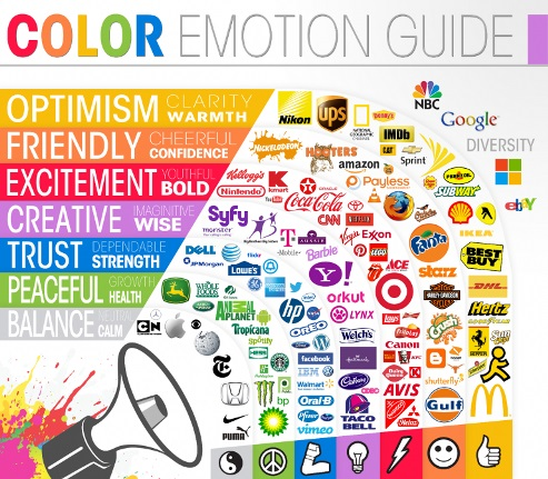 Color Emotion Chart